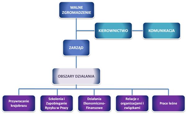 esquema_qsomospl