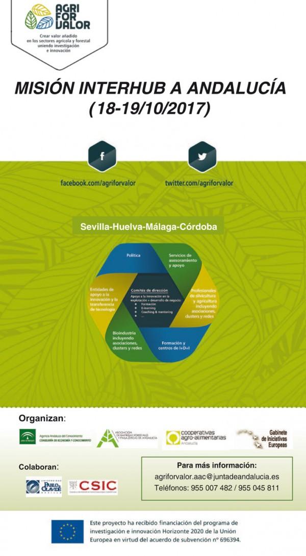 Andalucía acoge en octubre una misión inter-hub del proyecto Agriforvalor